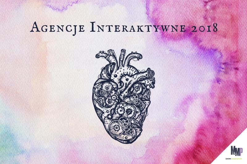 Agencje Intreaktywne Warszawa 2018
